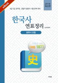 한국사 연표정리 (2018년)